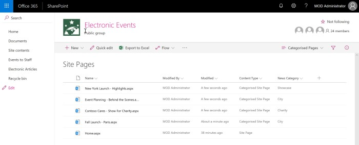 Site Page Categoried Added